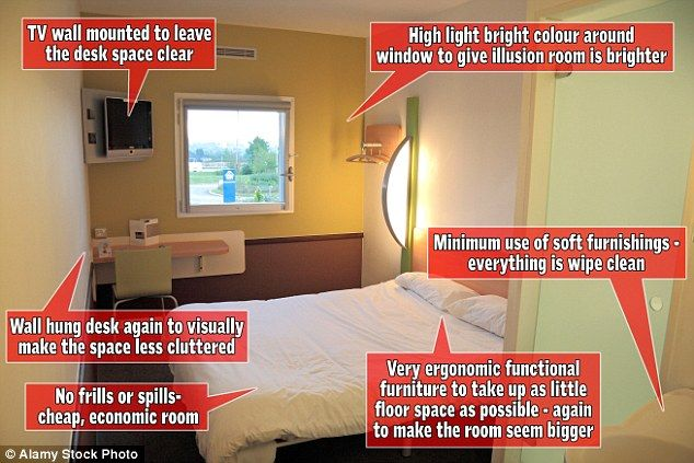 Secrets of hotel design revealed: From budget to boutique, why rooms and…