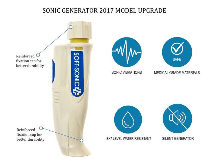 Sonic Prostate Massager by Prostate Health Center