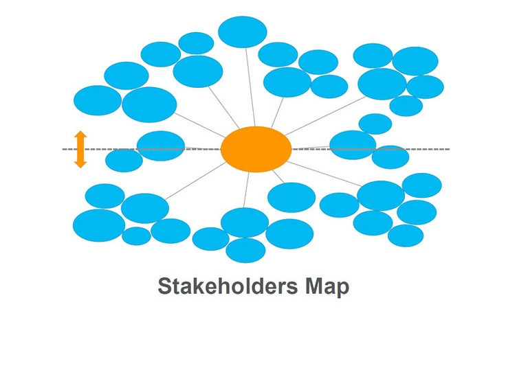 stakeholder map apple Stakeholder analysis tool was developed,  stakeholder networks provide a forum for diverse and fragmented groups to cooperate across gaps in constituency,.