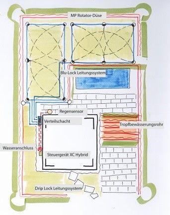 Die besten 25+ Selbstbewässerung Ideen auf Pinterest Recycling - küche selber planen
