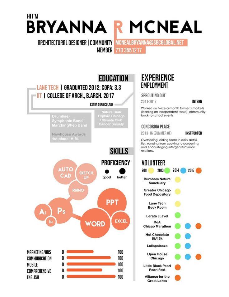 207 best CV Ideas images on Pinterest Artworks, Creative - 100 resume words