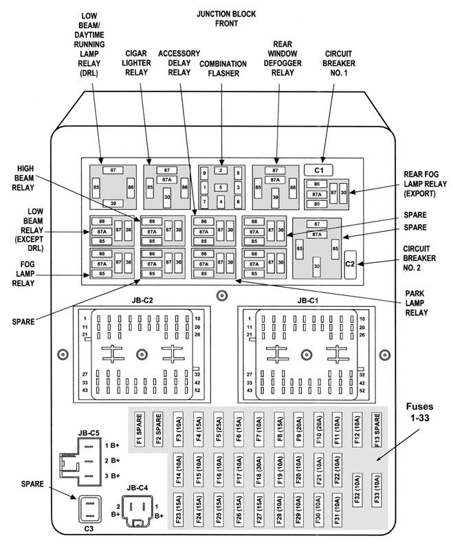 great 2000 jeep grand cherokee fuse diagram | jeep grand cherokee, jeep,  jeep photos  pinterest