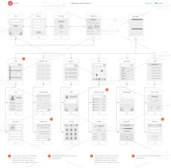 11 best Mobile App Flowchart images on Pinterest