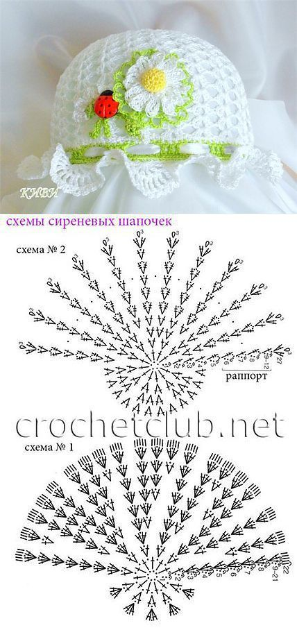 Panama summer crochet. Discussion on the labor Blogs | Tejidos ...