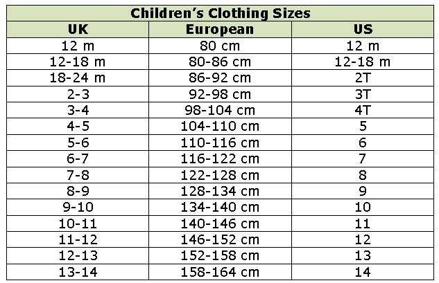 Women S Jeans Conversion Chart