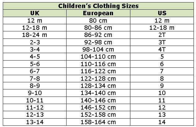 Kids Chart European Clothing Sizes Europe