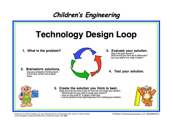 17 Best Images About Stem  Engineering On Pinterest