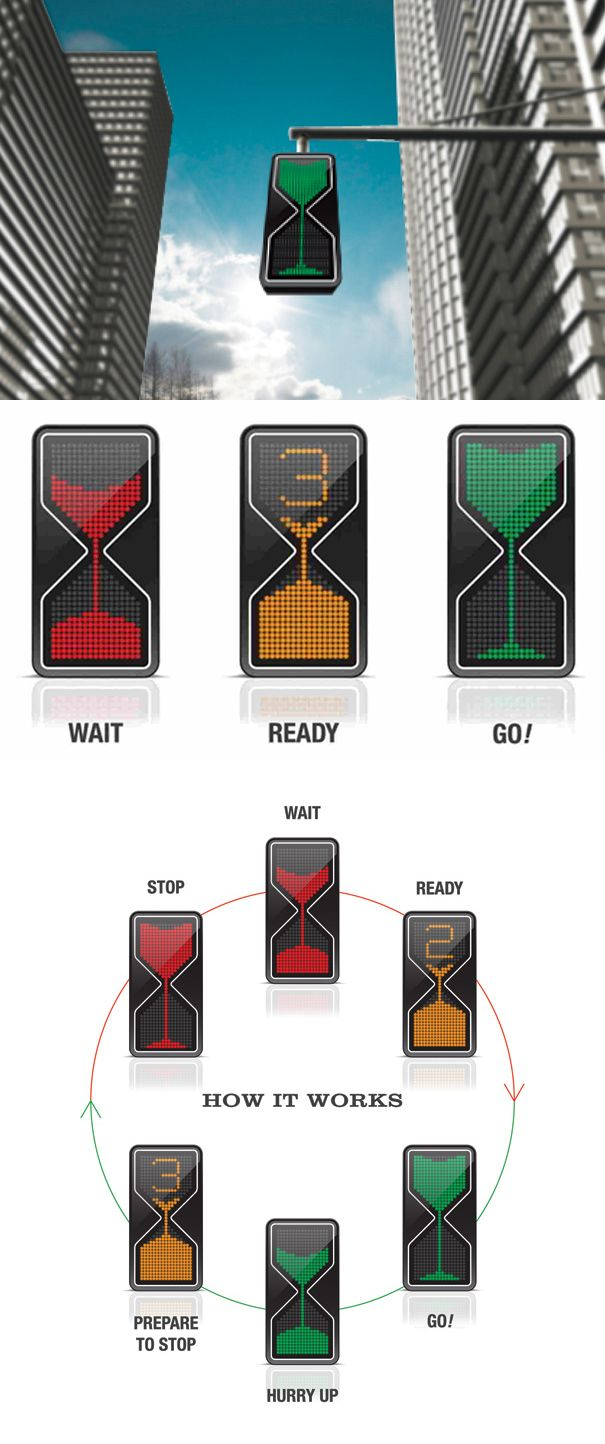Traffic light for our future
