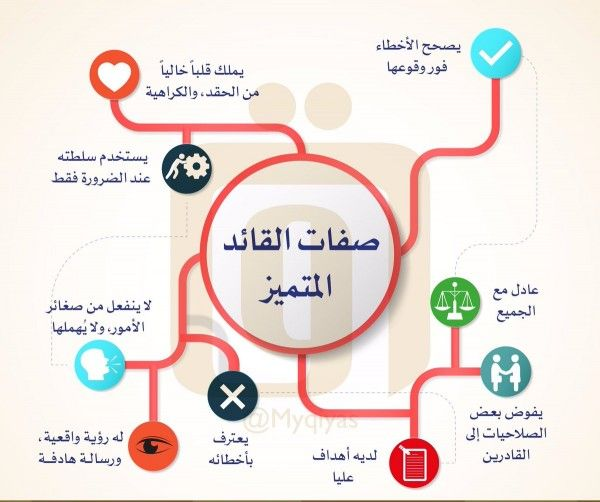 صفات القائد المتميز انفوجرافيك Life Skills Activities Life Skills School Motivation Quotes