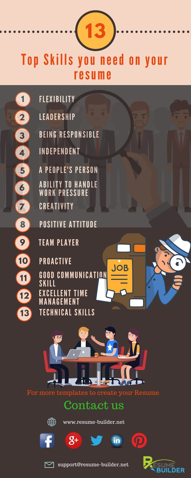 Consider the following skills need to put on your resume