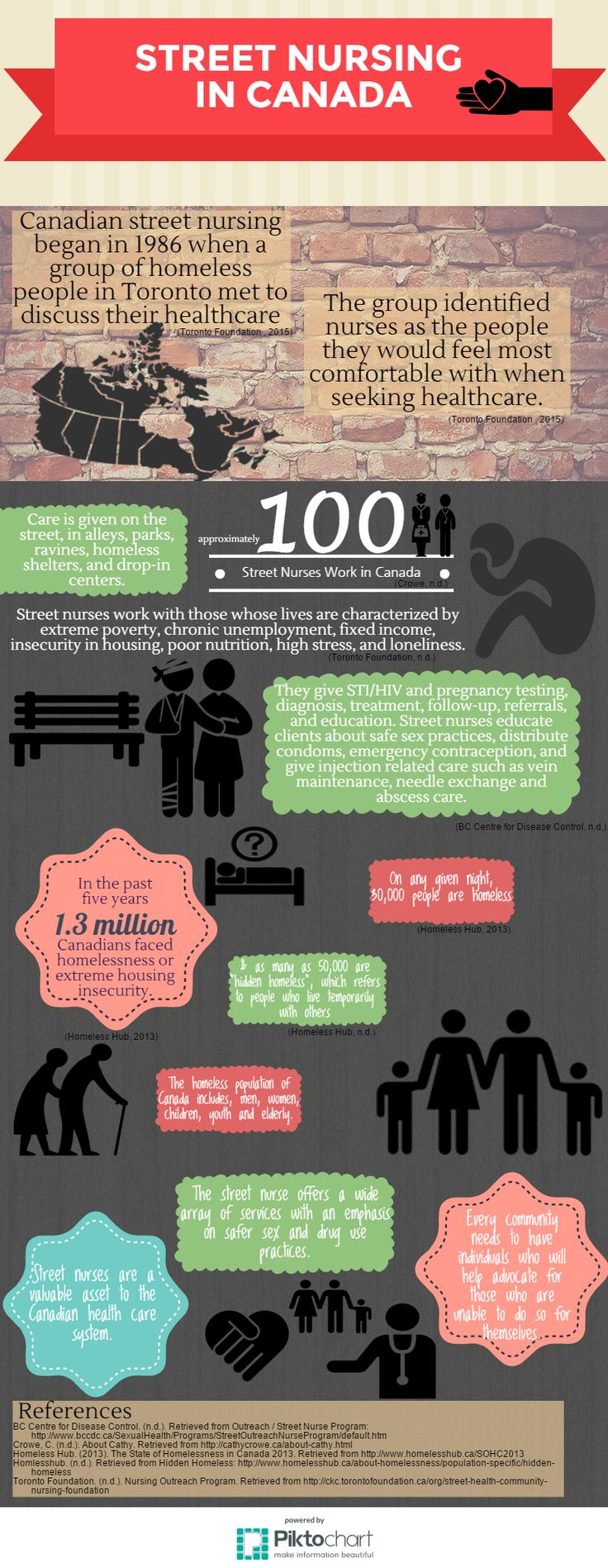 Street nurses work with those whose lives are characterized by extreme poverty. They provide these individuals with care in drop-in centers, homeless shelters, alleyways and streets. - See more at: http://www.homelesshub.ca/blog/infographic-street-nursing-canada#sthash.y8PGZmJ3.dpuf