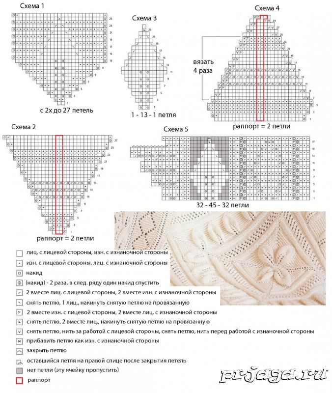 Вязаный плед спицами, схемы вязания