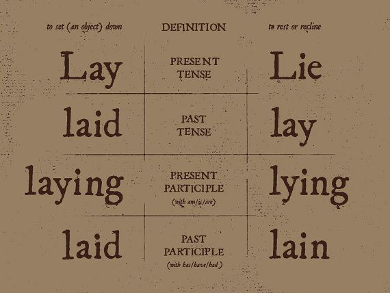 Artículos similares a Endecha versus mentira serigrafía cartel dormitorio 18 x 24 en Etsy