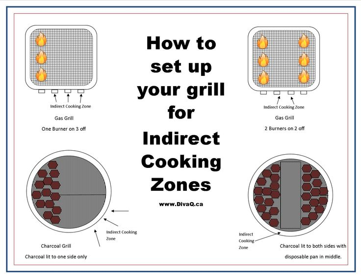 How to set up your grill for indirect cooking zones