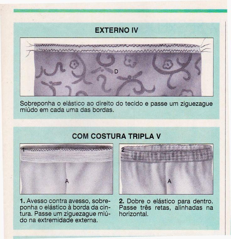 APRENDA A FAZER A SAIA FRUFU! e OUTROS MODELOS!!      - T ecido : 4 a 5 metros (neste exemplo foram usados 4 metros de tecido de musseline ...