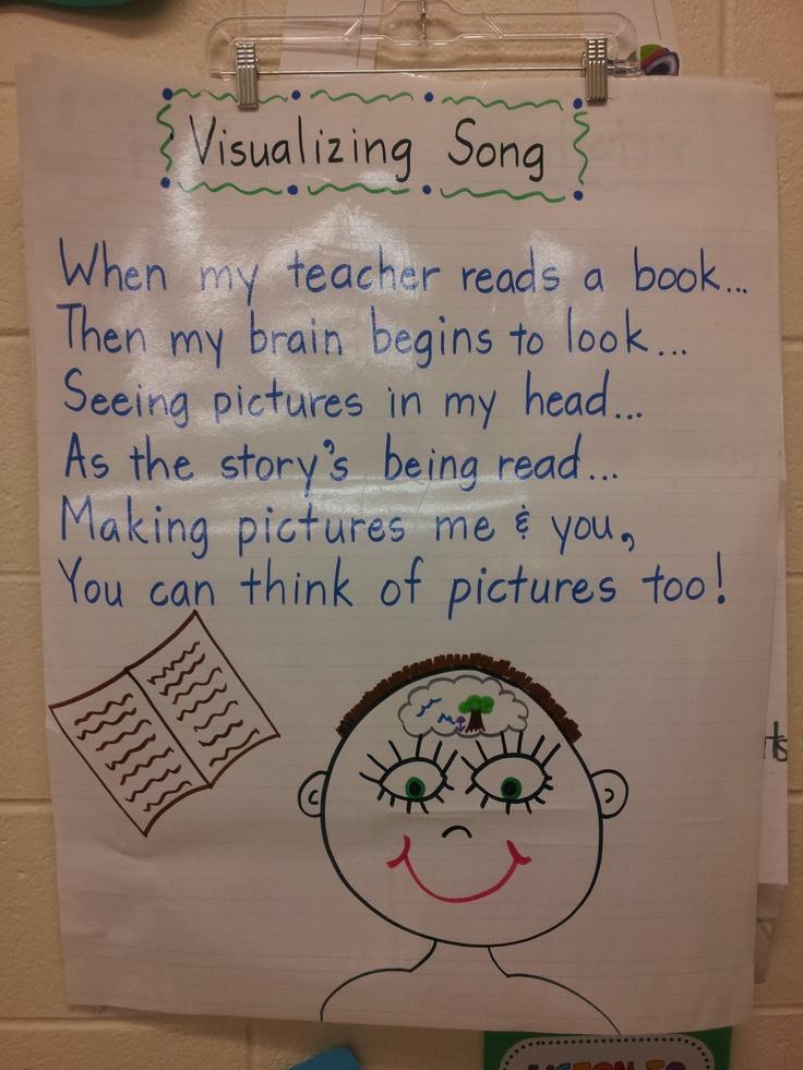 """Taken"" from Mrs. Googe's 1st grade class :)"