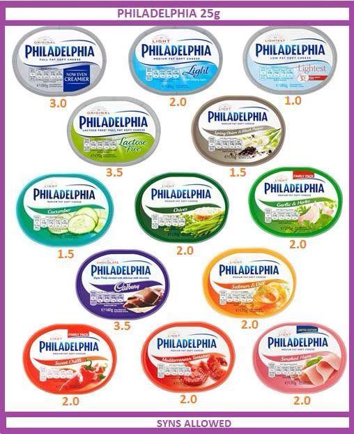 Philadelphia cream cheese slimming world syn values