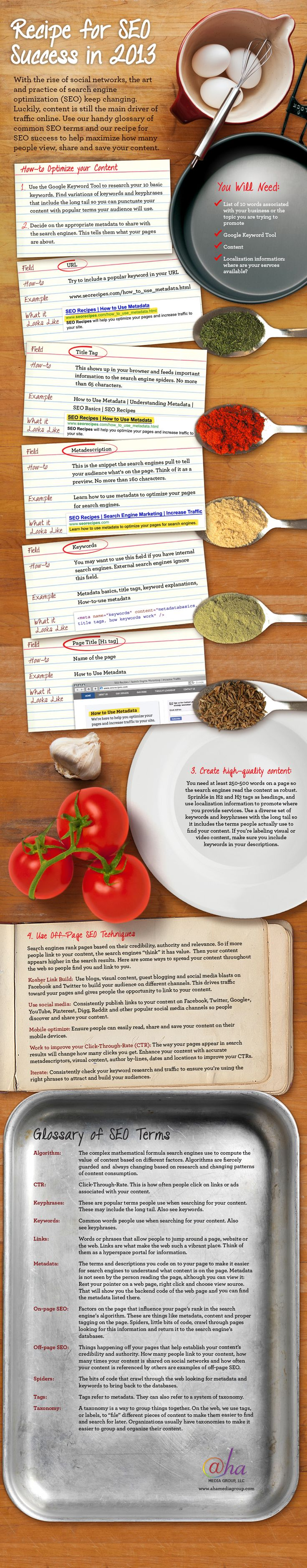 Recipe for SEO success in 2013 #infographic