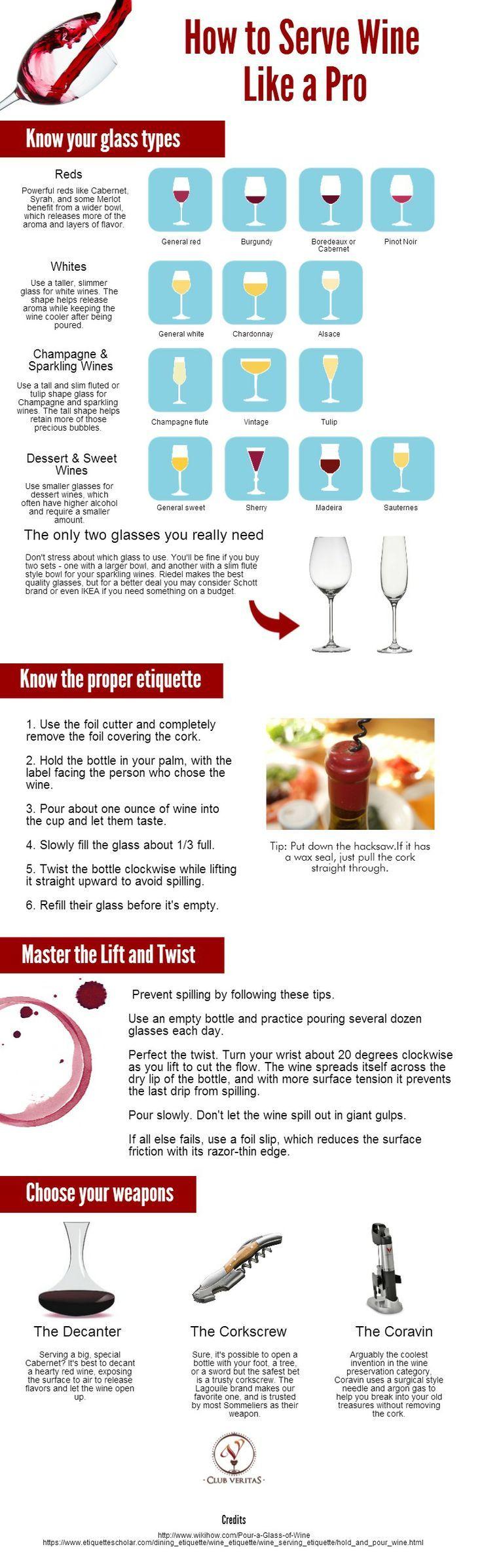 How to serve wine like a pro wineglasswriter.com