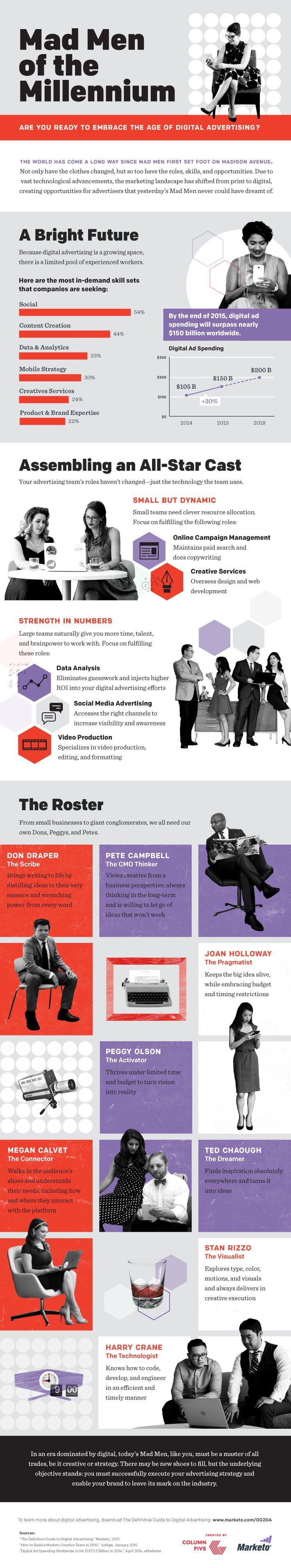 best Marketing Nerd images on Pinterest  Social media marketing