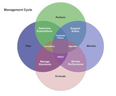 The  Best Online Uml Diagram Tool Ideas On   Diagram