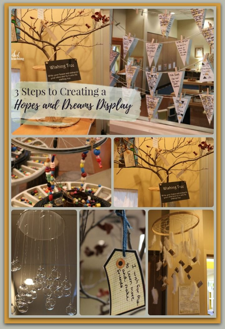 3 Steps to Creating a Hopes and Dreams Display from Fairy Dust Teaching
