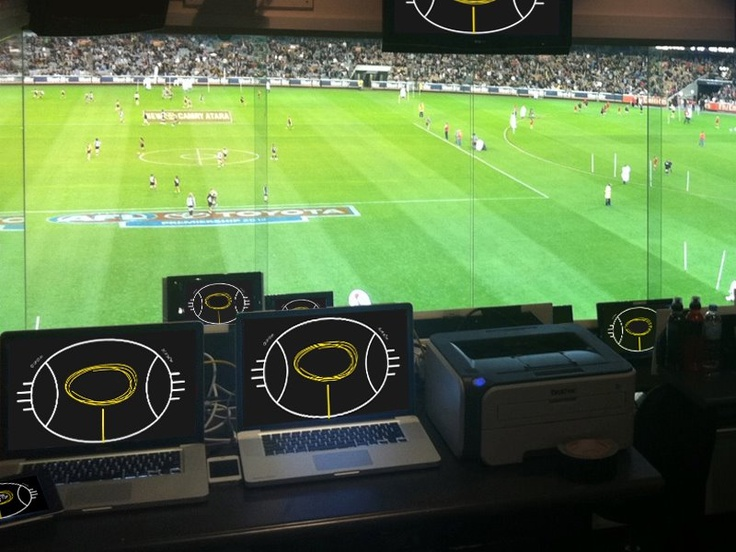 AFL - Get in on some box action at the MCG - Sportsbet.com.au