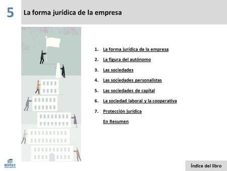 La forma jurídica de la empresa 5 Índice del libro 1.La forma jurídica de la empresaLa forma jurídica de la empresa 2.La figura del autónomoLa figura del.