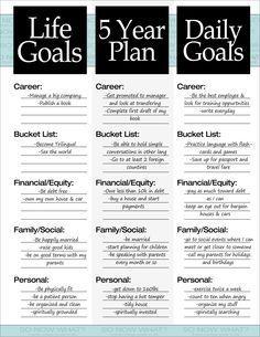 5 year plan example