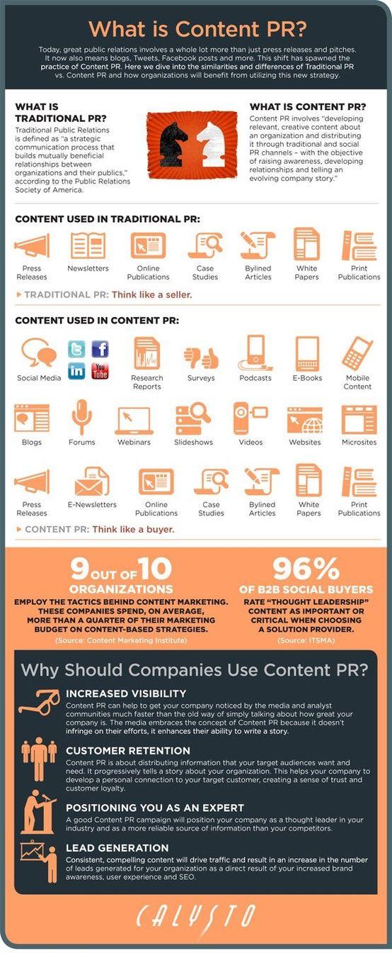 Vea Infografia de como hacer las Relaciones Publicas en la Red. Quiere mas ? Sigueme en Twitter @Johnny Matos