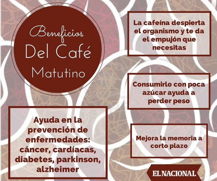 Morning coffee benefits/ Beneficios del café matutino