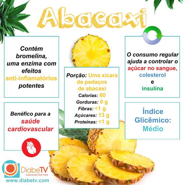 Propriedades Nutricionais do Abacaxi - DiabeTV