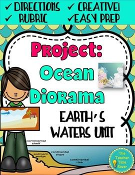 This product is a project for students to create a diorama of Earth's oceans. It comes with written directions and rubric. This product is part of my Earth's Waters Unit Bundle. Buy the bundle, save time and money! This product has students explore the following main concepts and vocabulary:* Waves: crest, trough, wavelength, and wave height* Ocean floor: continental shelf, continental slope, abyssal plain, trenches, mid-ocean ridge, sea-mount, and volcanic island* Surface currents: wind…