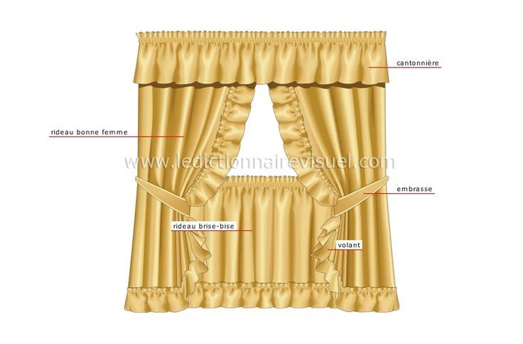 rideau bonne femme rideau relev sur le c t par une embrasse bord d un volant rideau brise. Black Bedroom Furniture Sets. Home Design Ideas