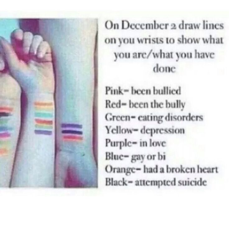 If you have ever had any of these things done to you, or you have tried to do any of these, then draw the lines on you on December 2.