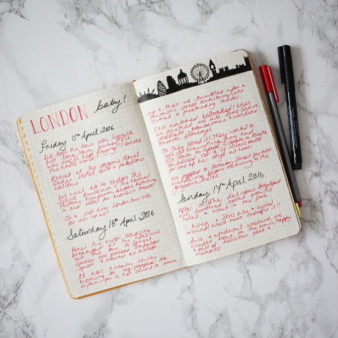 A peek inside my Bullet Journal for the last few months, my daily spreads, weekly spreads, my journalling and to do lists. What's worked and what hasn't. http://www.tamingtwins.com