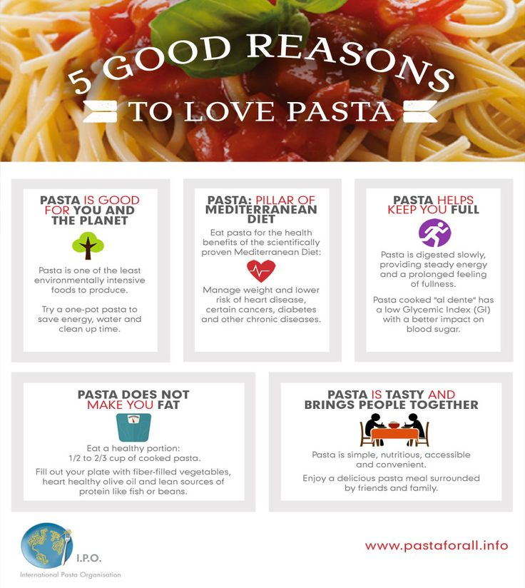 Celebrating World Pasta Day With Myths Debunked And More Reasons To Love Pasta | Oldways