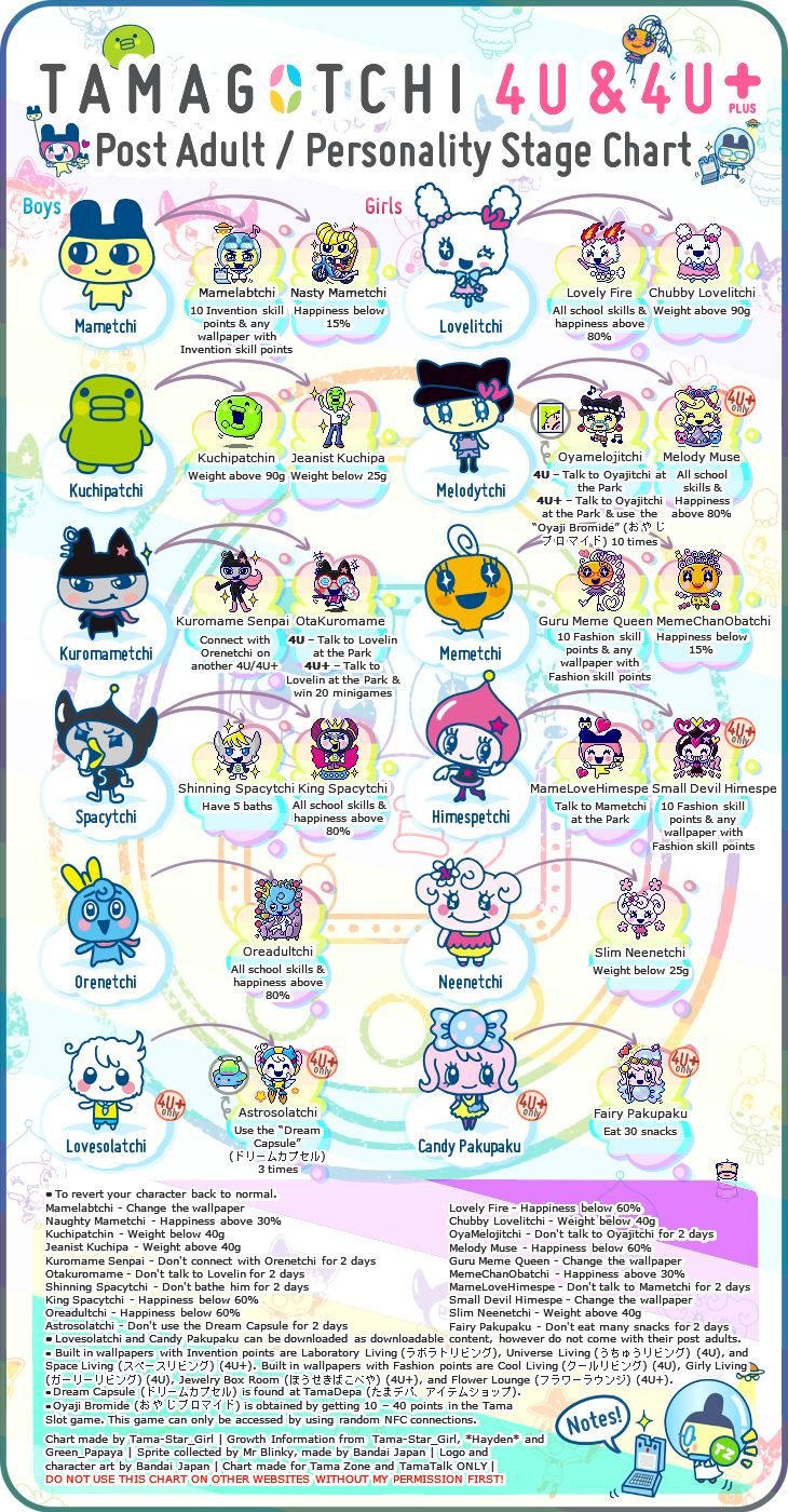 tamagotchi dream town instructions