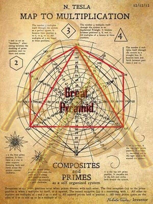 2+3+4=9 12+12+12=36 3+6=9 | Nikola tesla, Tesla, Tesla ...