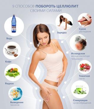 ысокие и низкие, худые и полные — целлюлит поражает всех, независимо от телосложения. У девяти женщин из десяти в той или иной форме развит целлюлит! Среди множества причин появления целлюлита можно выделить генетическую предрасположенность, плохое питание, малоподвижность, обезвоживание, гормональные изменения, толстокожесть и телесный жир.