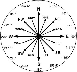 cardinals  the o u0026 39 jays and the compass on pinterest