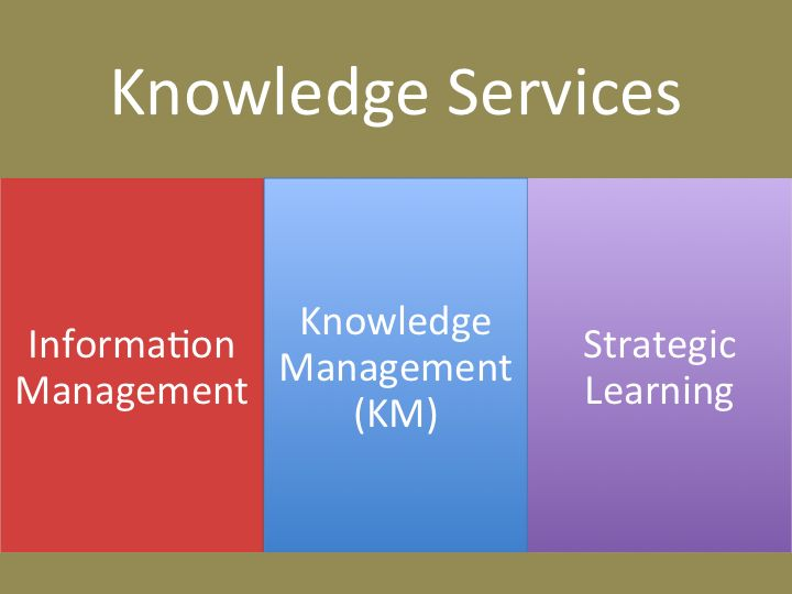 11 best Knowledge Management images on Pinterest Knowledge - knowledge officer sample resume