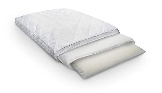 Proper Pillow The Back And Side Support Sleep Best Pillow Pillows Sleep Pillow