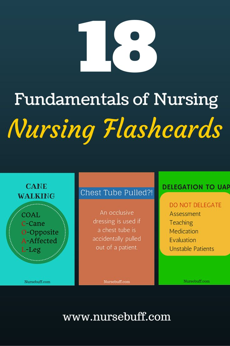 18 Fundamentals of Nursing Flashcards: http://www.nursebuff.com/fundamentals-of-nursing-mnemonics/