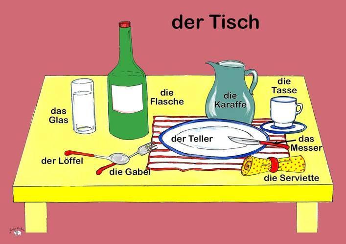 17 best images about deutsches typisches essen on for Tisch essen