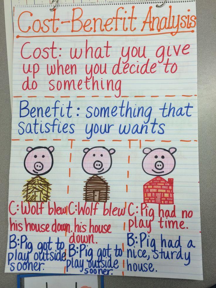 Economics Lessons For Elementary