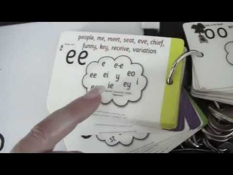 How to use the spelling cloud keyring - SSP Speedy Spelling Program - the Speedy Six