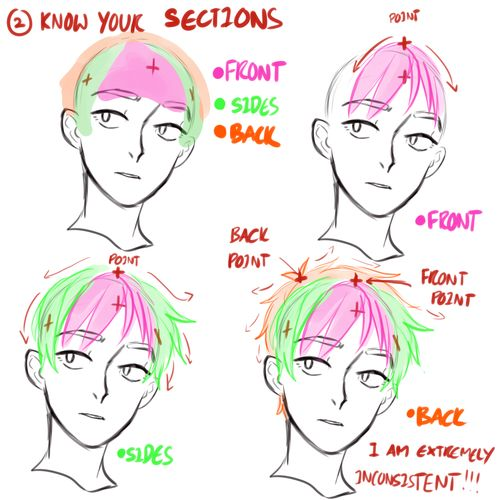 Anonymous said: hair tutorial?! please :3 Answer: HELLO! I'm not too sure on how to make a hair tutorial since i kinda just go the hell out with it (its really inconsistent it hurts lol). But i'll try...
