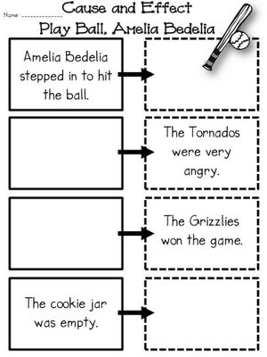 RI.1.3 Describe the connection between two individuals, events,  ideas, or pieces of information in a text.  Amelia Bedelia  (cause and effect)