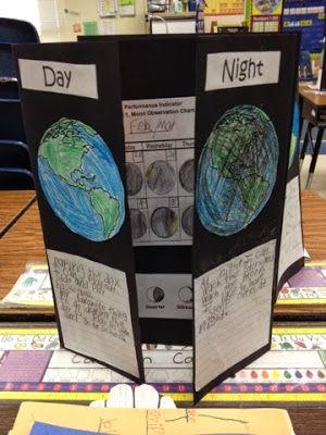 Plate Tectonics Poster